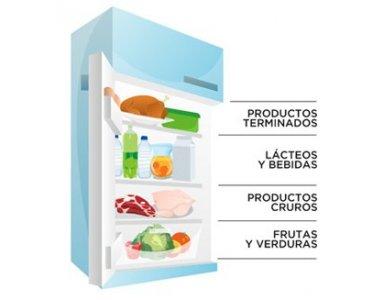Cómo hay que guardar los alimentos en la heladera